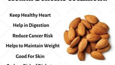 Health Benefits of Almonds for our Body?