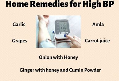 Home Remedies for High BP