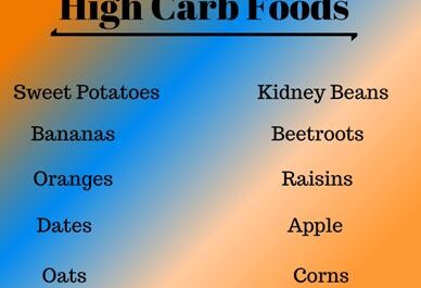 High Carb foods