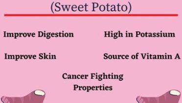 You Should Check this Health Benefits of Shakarkandi