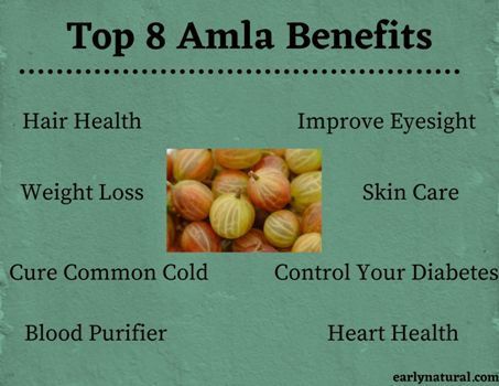 Check this Top 8 Health Benefits of Amla