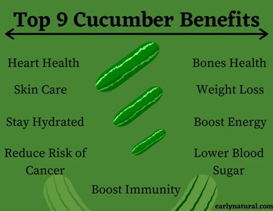 You Know This Top 9 Cucumber Benefits