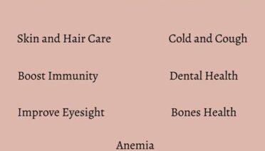 You Should Check this Top 7 Munakka Benefits