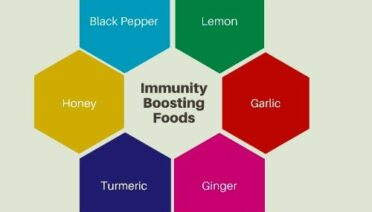 You Should this 6 Natural Immunity Boosting Foods