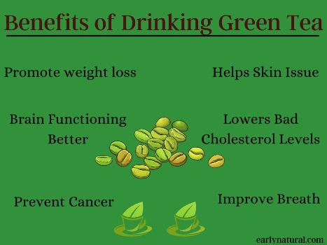 What are the Benefits of Drinking Green Tea?