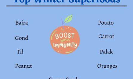 Winter superfoods