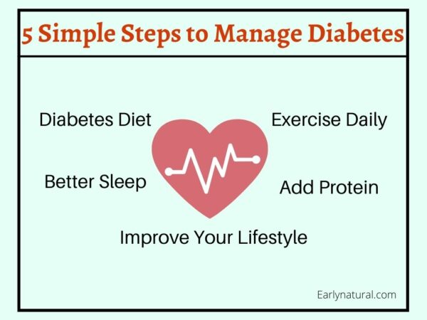 Do You Know this Health Tips to Manage Diabetes