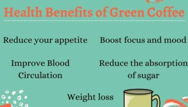 Do you Know this Health Benefits of Green Coffee