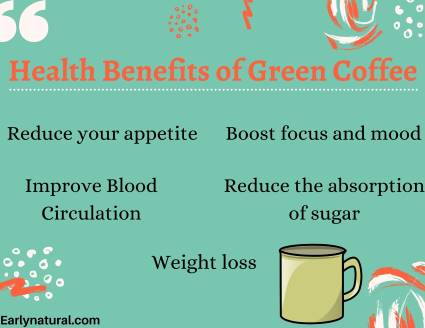 Health Benefits of green coffee