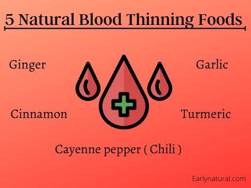 Top 5 Natural Blood Thinning Foods