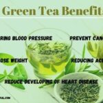 What is Green Tea and What Can It Do For You?